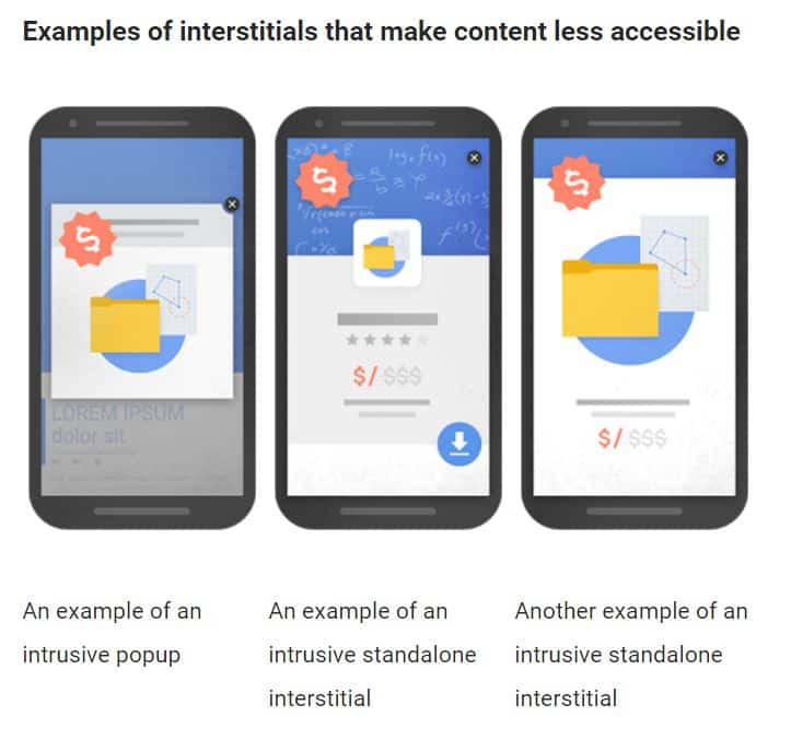Google's Interstitial Penalty Could Cause A Major Shakeup Of The Web