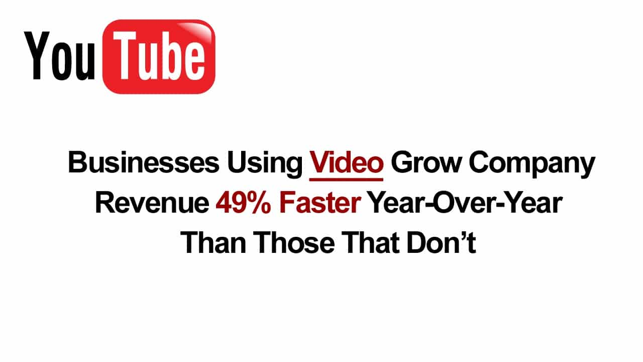 TechCrunch-YouTube has 1.5 billion logged-in monthly users watching a ton of mobile video