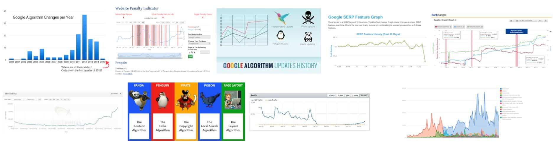 Google Algorithm Update for June 25th, 2017